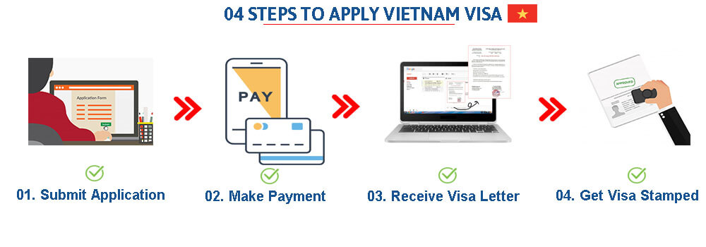 Ways to apply Vietnam visa in Bosnia and Herzegovina 2019 - 2020